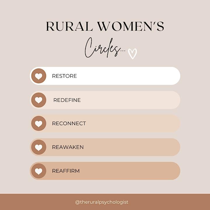 Rural Women Wellness Circles image