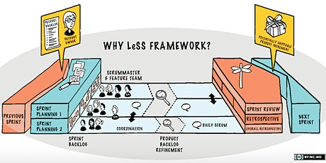 Online Large Scale Scrum (LeSS) Practitioner Training tickets