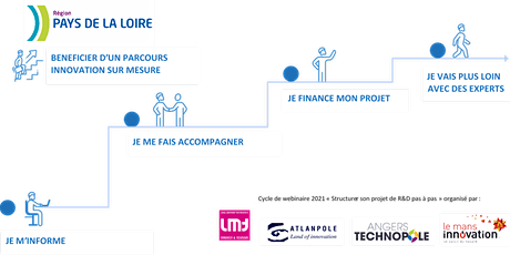 Accompagnement fiscal des PME innovantes billets