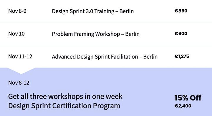 Advanced Design Sprint Facilitation - Berlin image