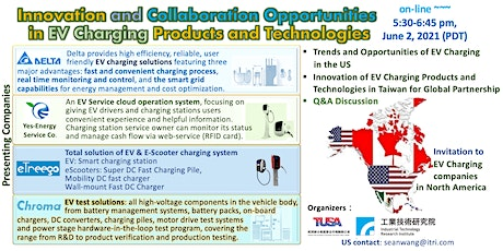 Innovation and Collaboration Opportunities  in EV Charging Products/Tech tickets