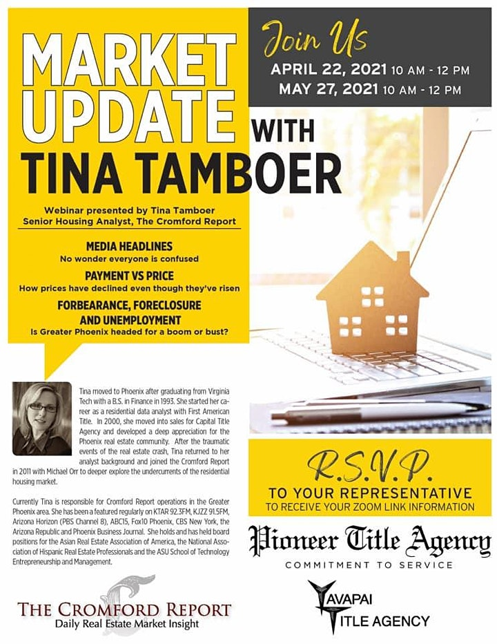 Market Update w/Tina Tamboer WATCH PARTY! image