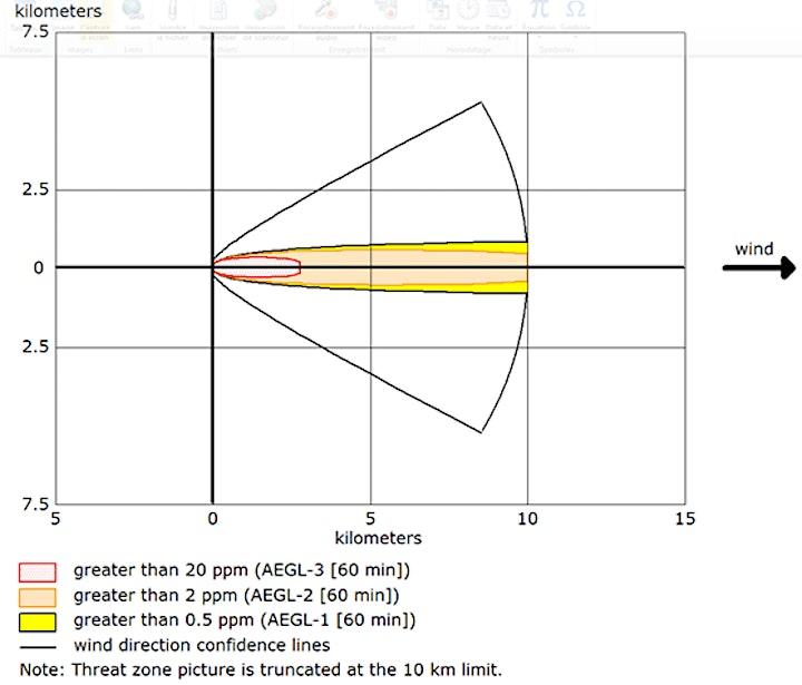 Image de Introduction à la modélisation et au logiciel ALOHA