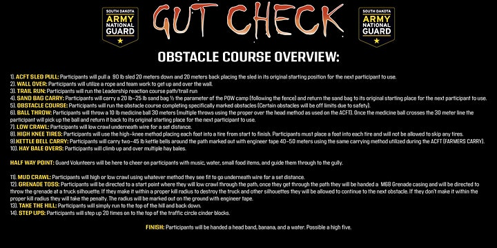 SDARNG: 1st Annual Gut Check image