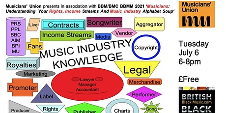 'Musicians: Understanding Your Rights, Income Streams And Music Industry... tickets