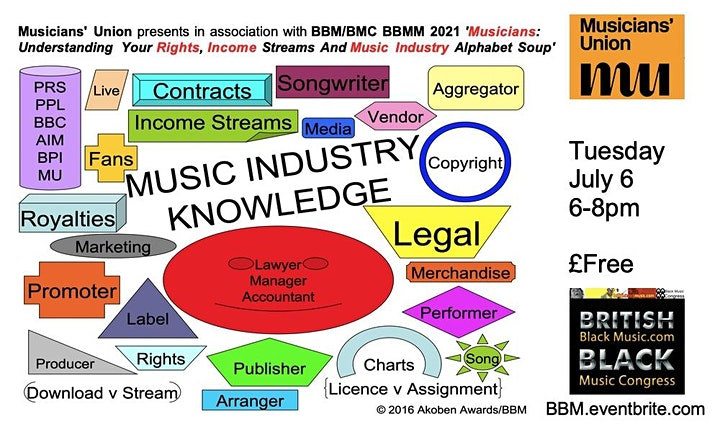'Musicians: Understanding Your Rights, Income Streams And Music Industry... image