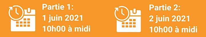 Image de Littératie financière pour les OSBL (Ateliers en ligne)