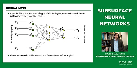 [FREE] Subsurface Neural Networks tickets