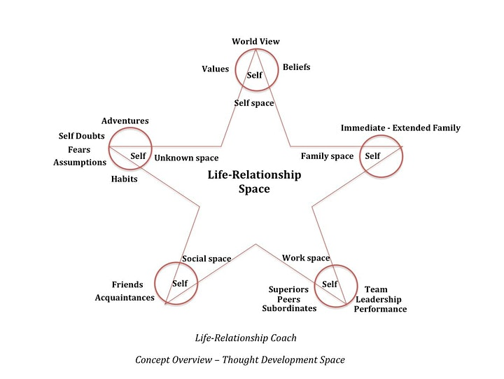 Conversations That Matter: Life-Relationships image
