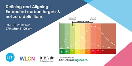 Defining and Aligning: Embodied carbon targets and net zero definitions tickets