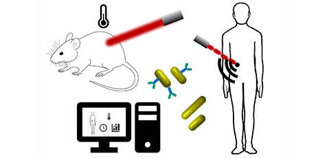 AI in Photoacoustic Imaging & Photothermal Therapy for Cancer tickets