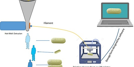 """NIA webinar op 19 mei  """"Productie van geneesmiddelen met 3D printer!"""" tickets"""