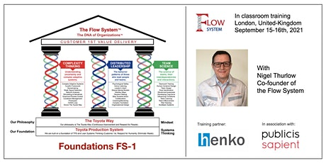 Flow System Foundations (FS-1) - In Person Training with Nigel Thurlow tickets