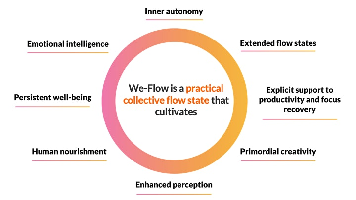 [Germany] We-Flow Conscious Business Accelerator in Berlin image