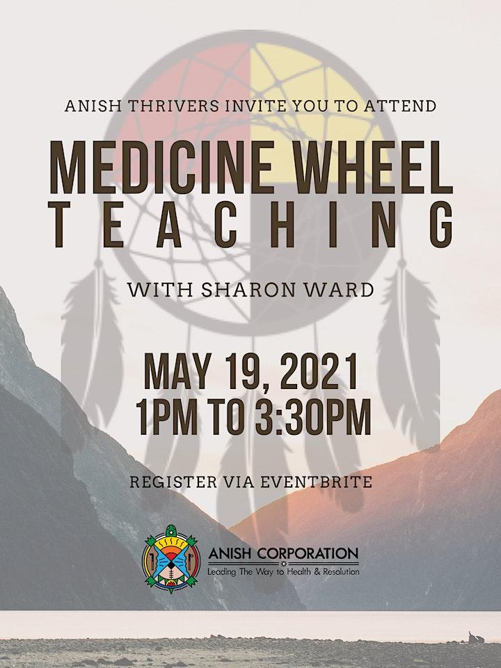 Anish Thriver's:  Medicine Wheel Teaching image