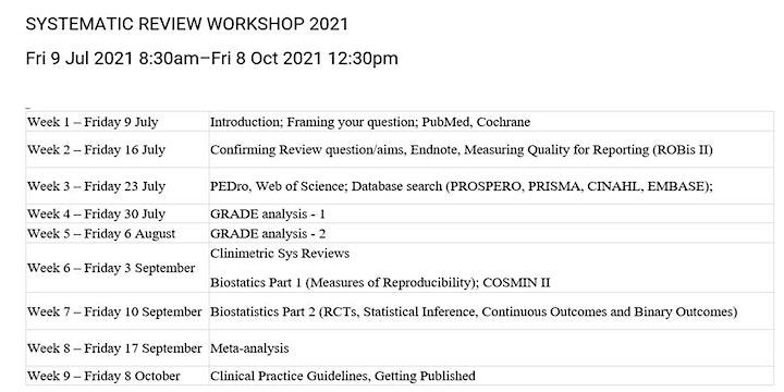 2021 Systematic Review Workshop: (9-week program) image