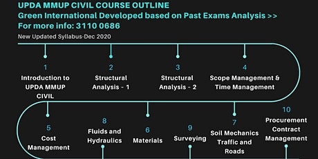 MMUP Civil Exam Questions 2021  Training tickets