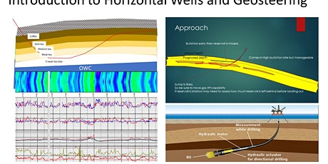 Basic Operations geology Module 4. Geosteering and horizontal wells tickets