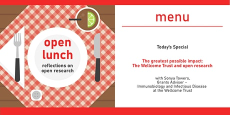 The greatest possible impact: The Wellcome Trust and open research tickets