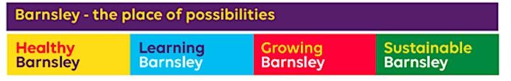 Barnsley 2030 Launch image