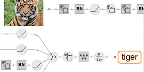 Free webinar - Build Custom Neural Networks (French) tickets