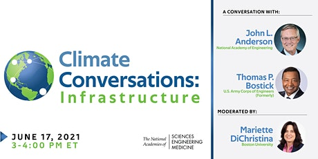 Climate Conversations: Infrastructure tickets