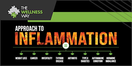 Copy of The Wellness Way Approach to Inflammation tickets