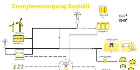 Webinar 10 juni: Toepassing Waterstof in de Praktijk tickets