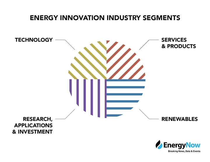 Energy Innovation Virtual Conference image