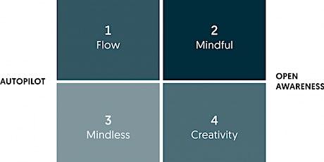 12 Week Practical Mindfulness Program (Mondays) tickets