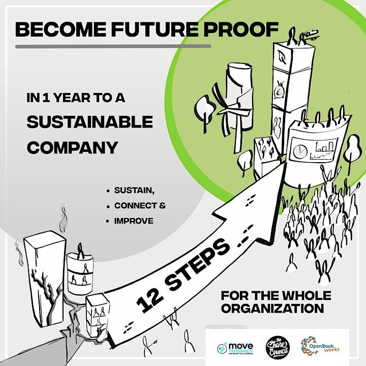 Afbeelding van Become Future Proof - webinar