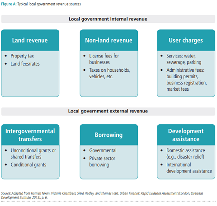 Financial Framework: With World Participation on Global Challenges image