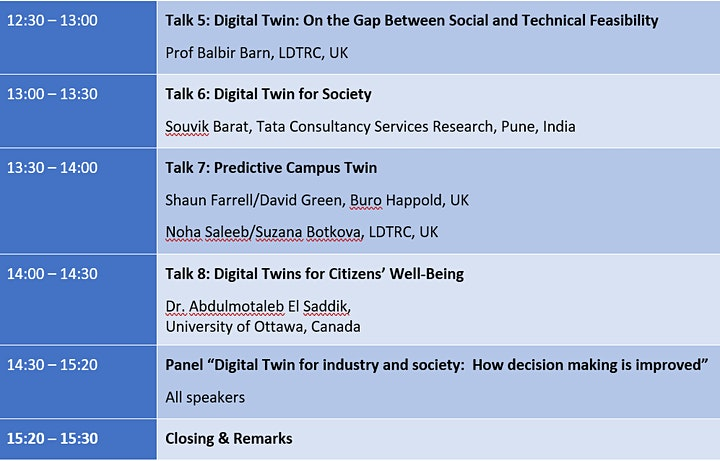 Transforming Industry and Society with Digital Twins image