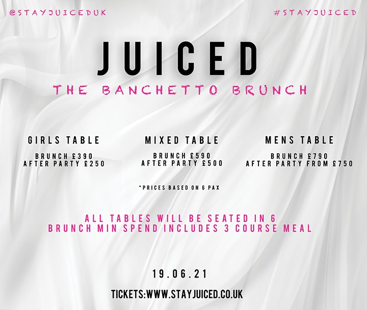 Juiced - The Banchetto image