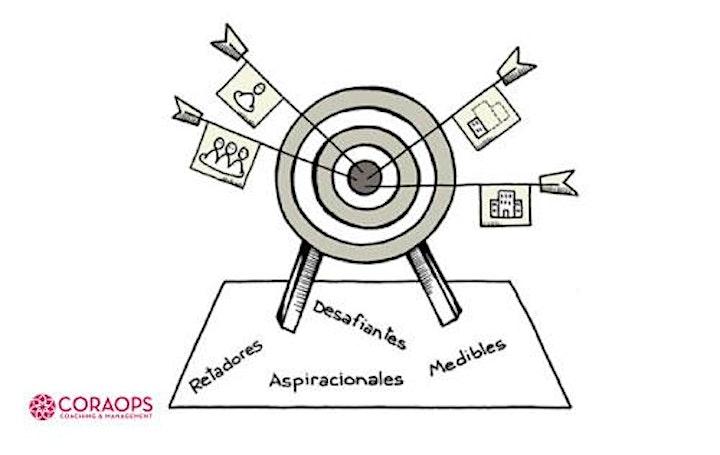 Imagen de Taller Objetivos Sistémicos Medibles