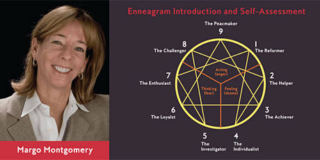 Copy of Understand Yourself and Others Better:  The Enneagram tickets