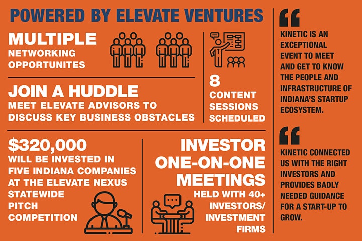 Kinetic 2021: Fueled by Elevate Ventures image