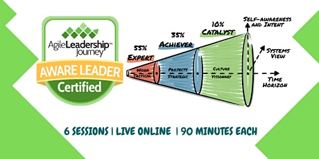 Certified Aware Leader Workshop : Agile Leadership biglietti