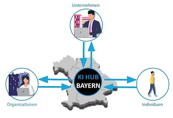 KI-Hub Bayern Auftaktevent: Bild