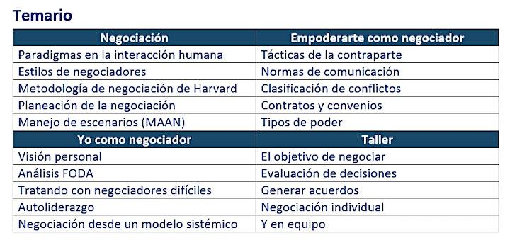 Imagen de Negociación con Principios Taller Presencial CDMX Reforma Centro