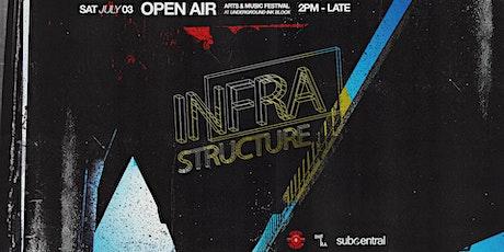 ❒ Infrastructure tickets