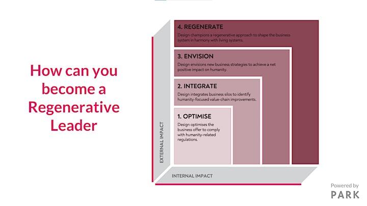 [raymond] 2021 Executive Design Leadership Retreat -  Design For Humanity image