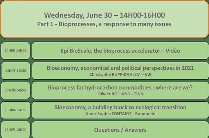 White Biotech Days by EPi BioScale image
