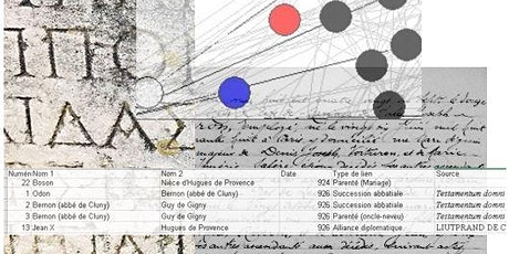 HNR2021 Workshop 3: From historical source to network data biglietti