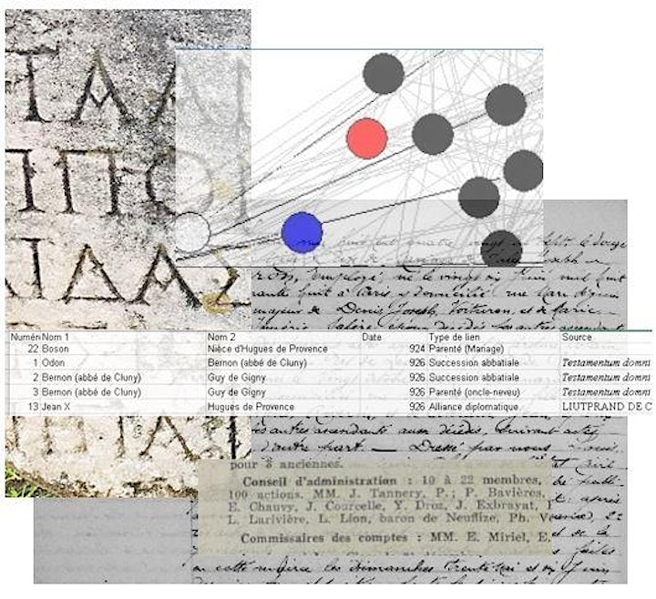 HNR2021 Workshop 3: From historical source to network data image