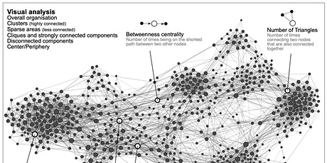 HNR2021 Workshop 4: Introduction to Social Network Analysis tickets