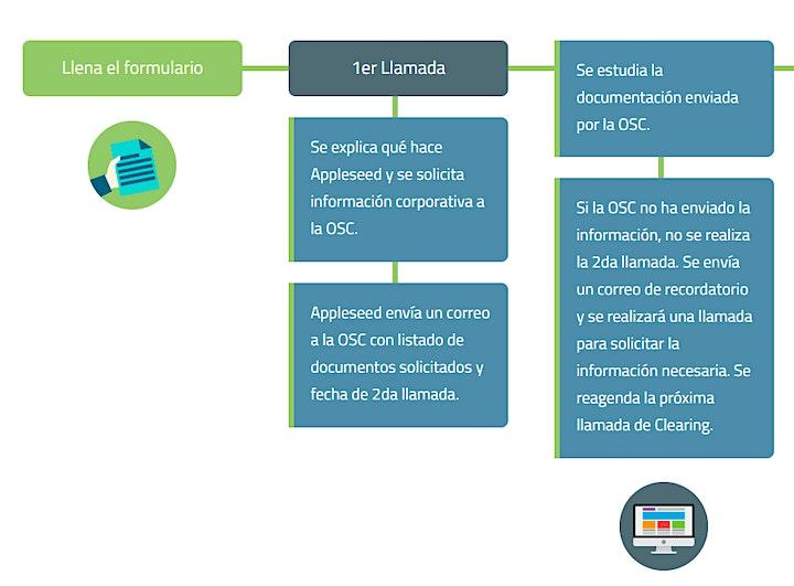 Imagen de Derecho corporativo para OSC