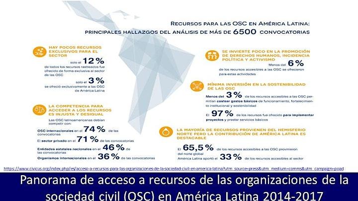 ASESORÍA SERVICIO SOCIAL image