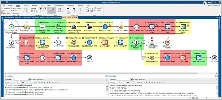Virtual Process Improvement -  An Essential Tool for 2021 and Beyond image
