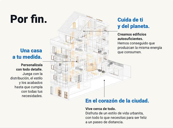 Imagen de Designable presenta el Edificio Palleter: pitch a inversores y Q&A